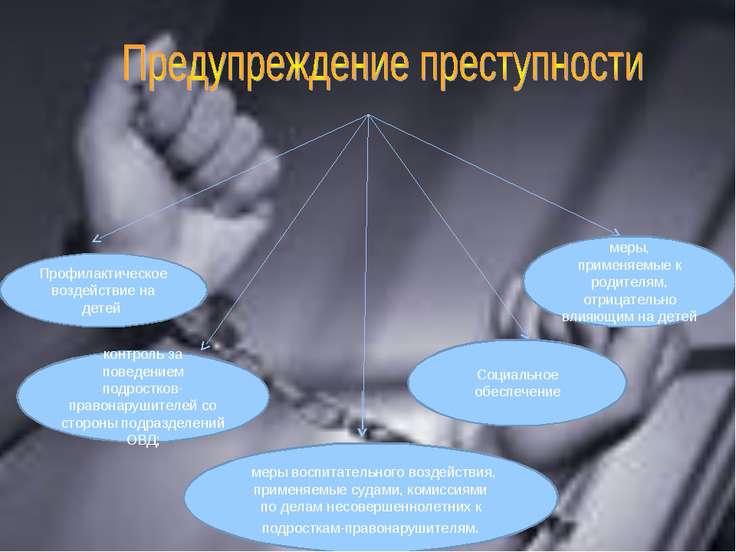 Профилактическое воздействие на детей контроль за поведением подростков-право...