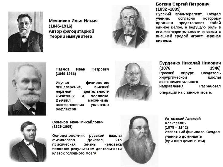 Боткин Сергей Петрович (1832 -1889) Русский врач-терапевт. Создал учение, сог...