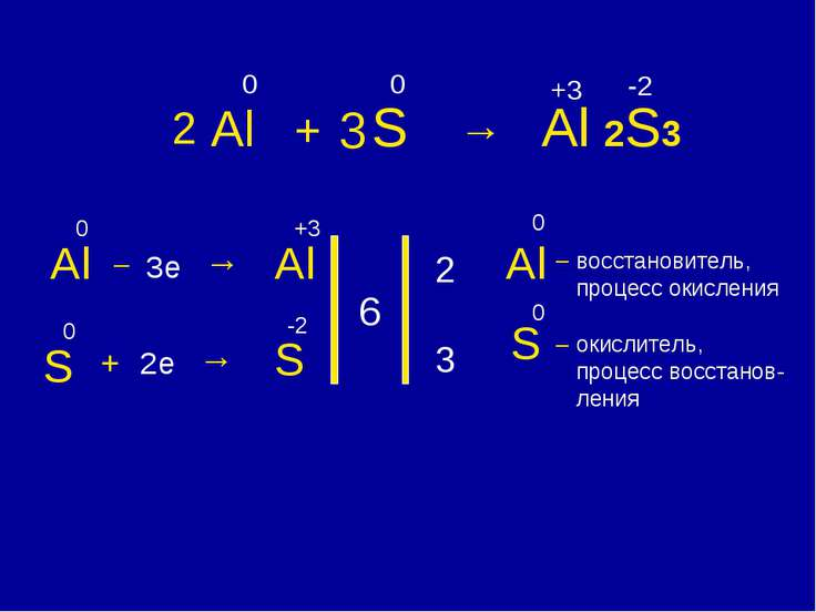 Al + S → Al 2S3 0 0 +3 -2 Al 0 – 3e → Al +3 S 0 + 2e → S -2 6 2 3 Al 0 – S 0 ...