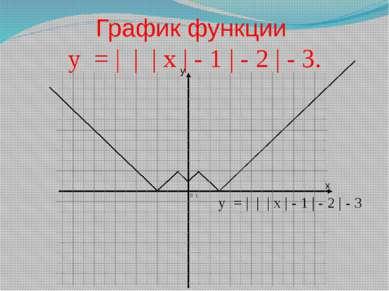График функции у = | | | х | - 1 | - 2 | - 3. 0 1 у = | | | х | - 1 | - 2 | -...