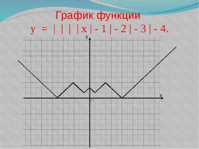 График функции у = | | | | х | - 1 | - 2 | - 3 | - 4. 0 1 x y