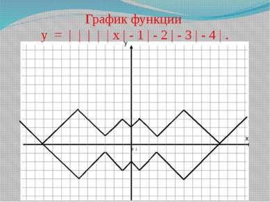 0 1 График функции у = | | | | | х | - 1 | - 2 | - 3 | - 4 | .