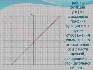 Построение графика функции y = | x | с помощью графика функции y = x путём от...
