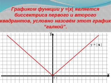 Графиком функции y =|x| является биссектриса первого и второго квадрантов, ус...