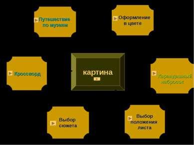 Оформление в цвете картина Путешествие по музеям Кроссворд Выбор сюжета Выбор...