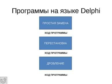 Программы на языке Delphi