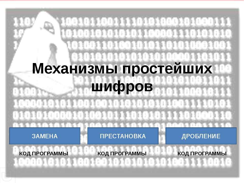 ДРОБЛЕНИЕ Третьим основным алгоритмом шифрования является дробление. При этом...