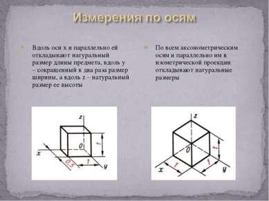 Вдоль оси x и параллельно ей откладывают натуральный размер длины предмета, в...