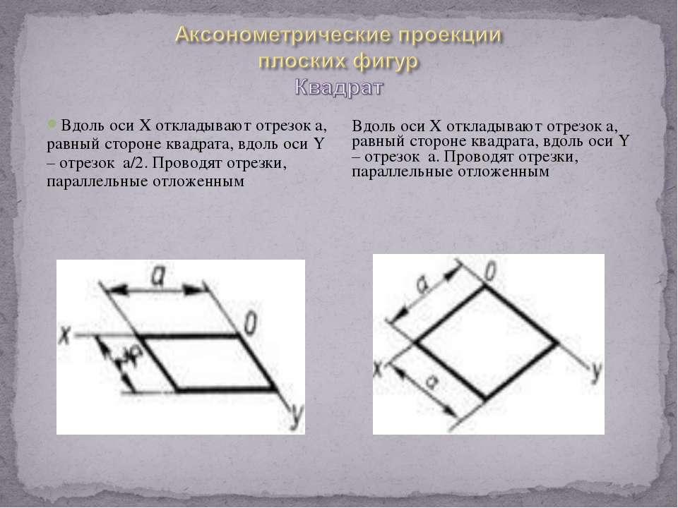 Вдоль оси X откладывают отрезок a, равный стороне квадрата, вдоль оси Y – отр...