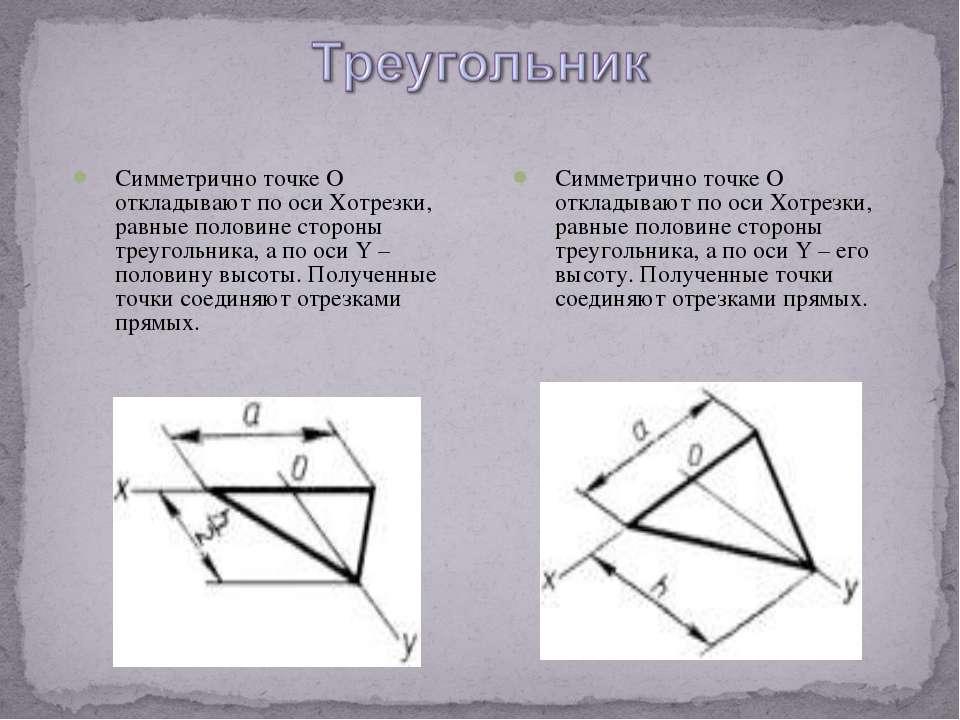 Симметрично точке O откладывают по оси Xотрезки, равные половине стороны треу...