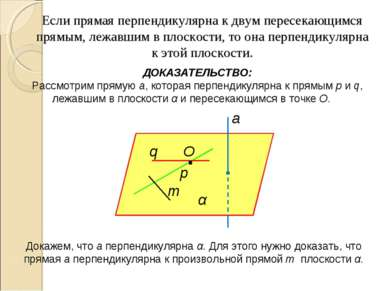 Если прямая перпендикулярна к двум пересекающимся прямым, лежавшим в плоскост...
