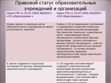 Правовой статус образовательных учреждений и организаций Закон РФ от 10.07.19...