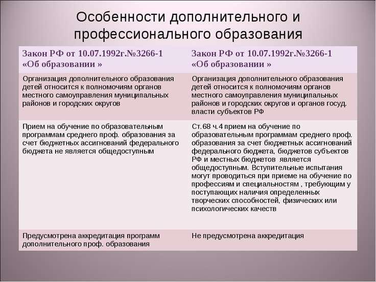 Особенности дополнительного и профессионального образования Закон РФ от 10.07...