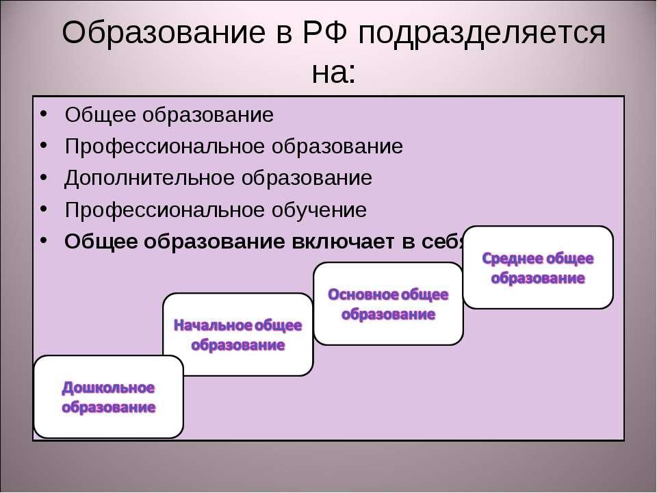 Образование в РФ подразделяется на: Общее образование Профессиональное образо...