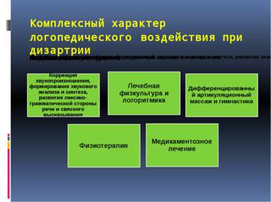 Комплексный характер логопедического воздействия при дизартрии