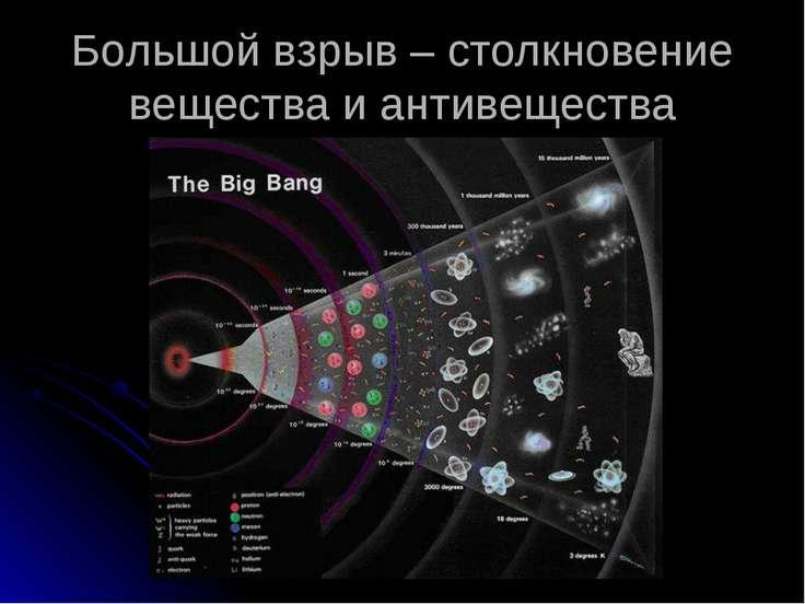 Большой взрыв – столкновение вещества и антивещества