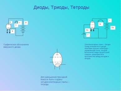 Графическое обозначение вакуумного диода Трехэлектродные ламп – триоды. Триод...