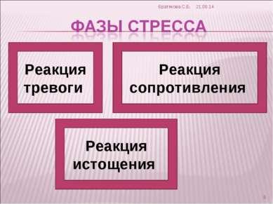 Реакция тревоги Реакция сопротивления Реакция истощения * * Братякова С.Б. Бр...