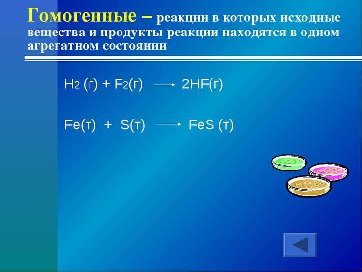 Гомогенные – реакции в которых исходные вещества и продукты реакции находятся...