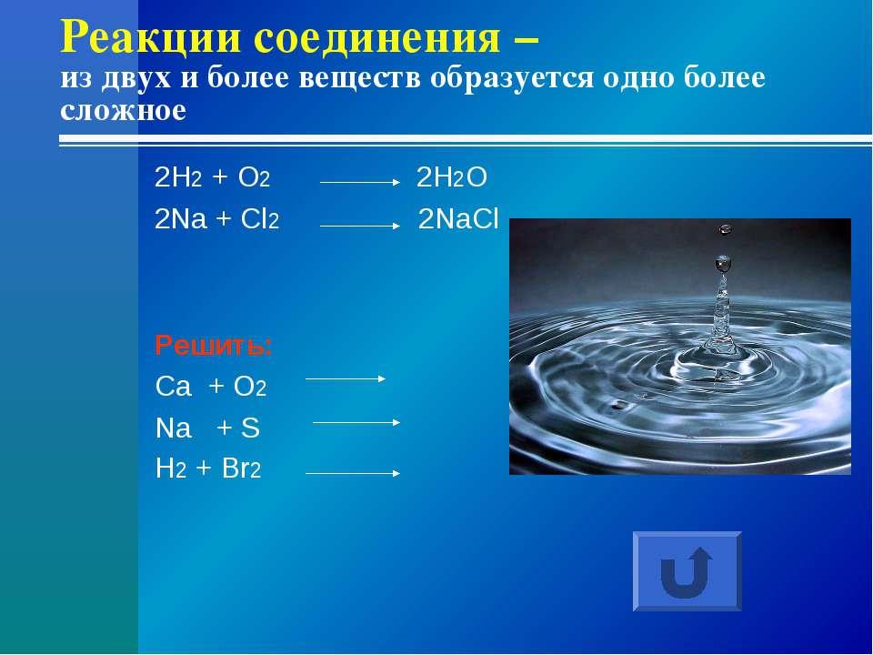 Реакции соединения – из двух и более веществ образуется одно более сложное 2H...