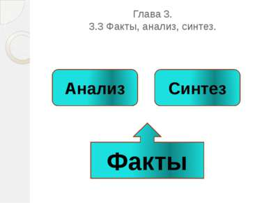 Глава 3. 3.3 Факты, анализ, синтез. Факты Анализ Синтез