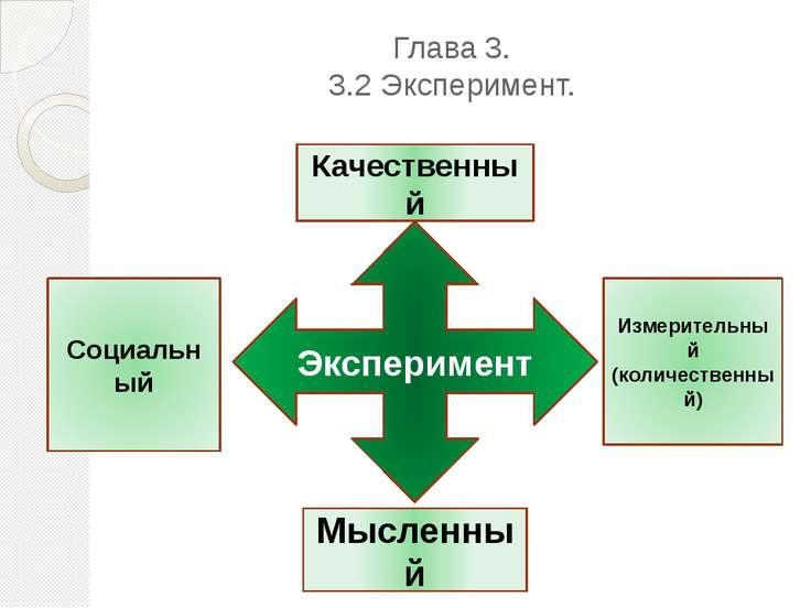 Глава 3. 3.2 Эксперимент. Эксперимент Качественный Измерительный (количествен...