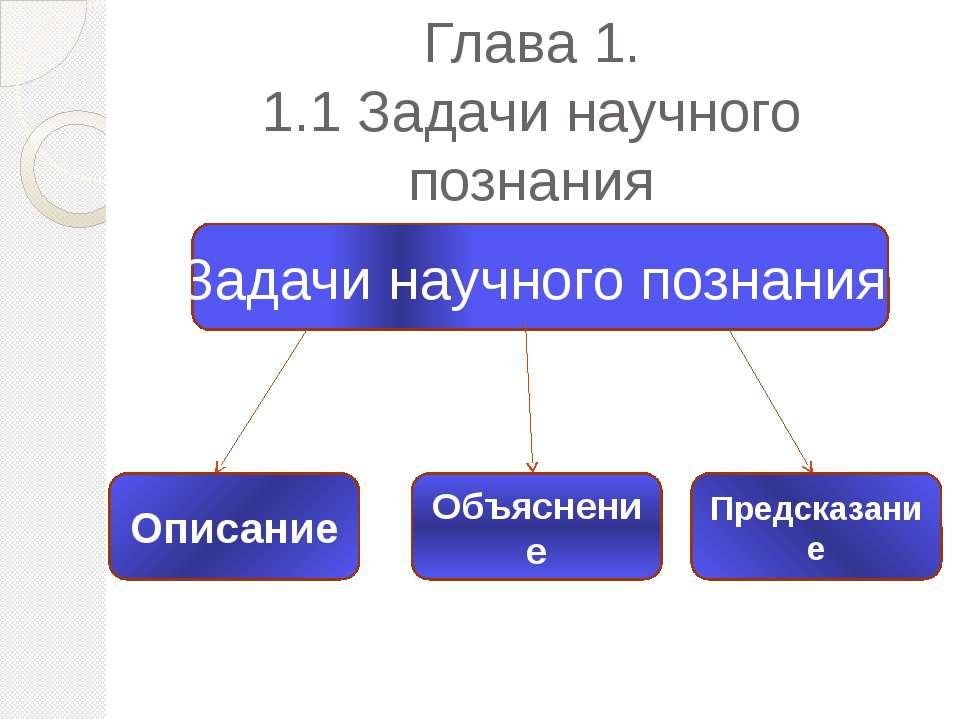 Глава 1. 1.1 Задачи научного познания Задачи научного познания Описание Объяс...