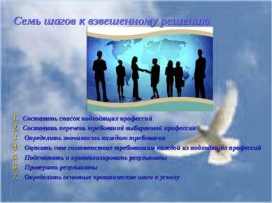 Семь шагов к взвешенному решению Составить список подходящих профессий Состав...