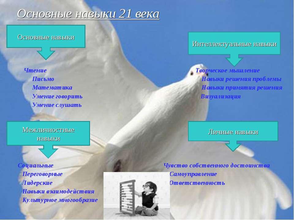 Основные навыки 21 века Чтение Творческое мышление Письмо Навыки решения проб...