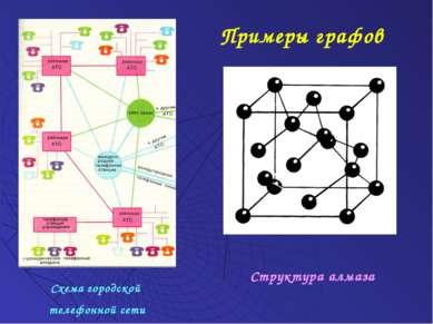 Примеры графов Схема городской телефонной сети Структура алмаза