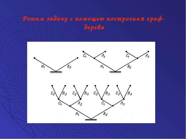 Решим задачу с помощью построения граф-дерева