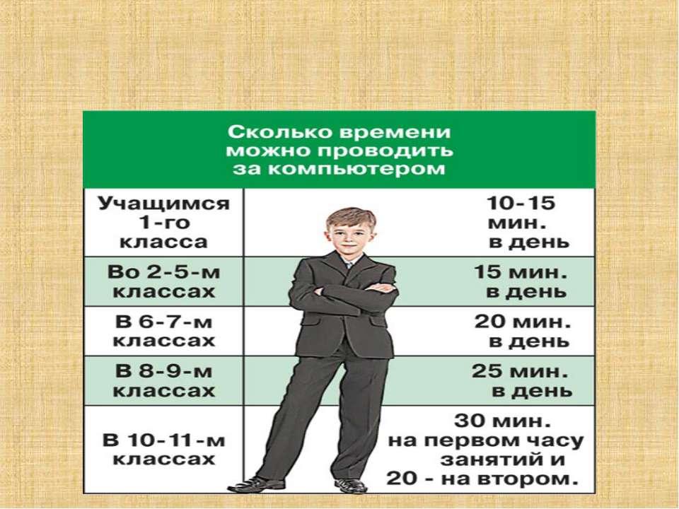 Темы классных часов для 6 класса с