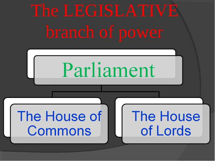 The LEGISLATIVE branch of power