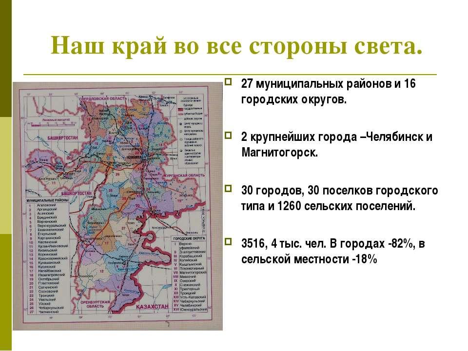 Наш край во все стороны света. 27 муниципальных районов и 16 городских округо...