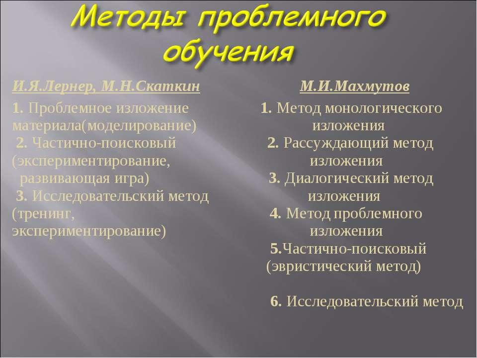 И.Я.Лернер, М.Н.Скаткин М.И.Махмутов 1. Проблемное изложение 1. Метод монолог...