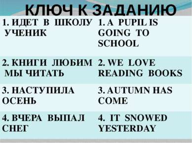 КЛЮЧ К ЗАДАНИЮ 1. ИДЕТ В ШКОЛУ УЧЕНИК 1. A PUPIL IS GOING TO SCHOOL 2. КНИГИ ...
