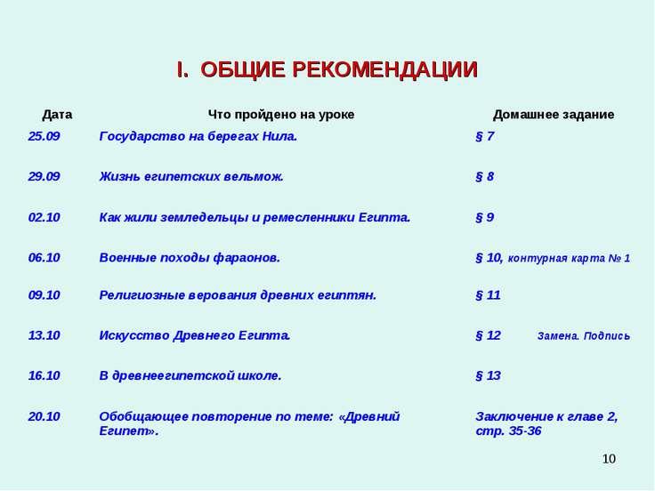 * I. ОБЩИЕ РЕКОМЕНДАЦИИ Дата Что пройдено на уроке Домашнее задание 25.09 Гос...