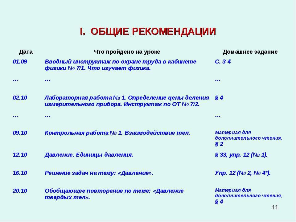 * I. ОБЩИЕ РЕКОМЕНДАЦИИ Дата Что пройдено на уроке Домашнее задание 01.09 Вво...