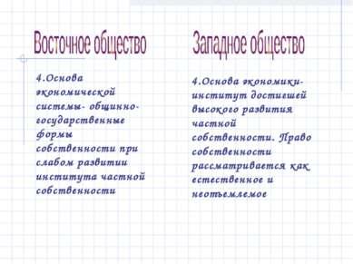 4.Основа экономической системы- общинно-государственные формы собственности п...
