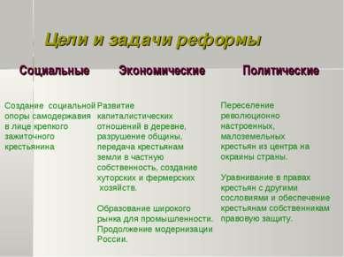 Цели и задачи реформы Социальные Экономические Политические