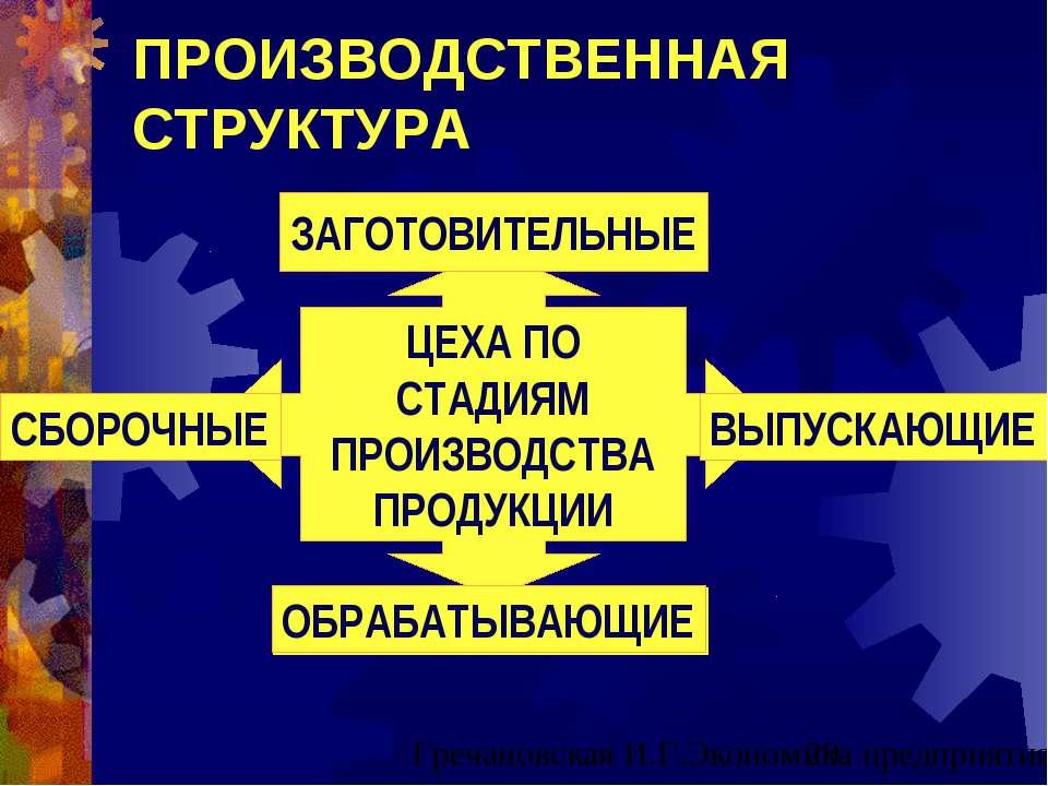 ПРОИЗВОДСТВЕННАЯ СТРУКТУРА ЦЕХА ПО СТАДИЯМ ПРОИЗВОДСТВА ПРОДУКЦИИ СБОРОЧНЫЕ З...
