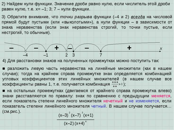 2) Найдем нули функции. Значение дроби равно нулю, если числитель этой дроби ...