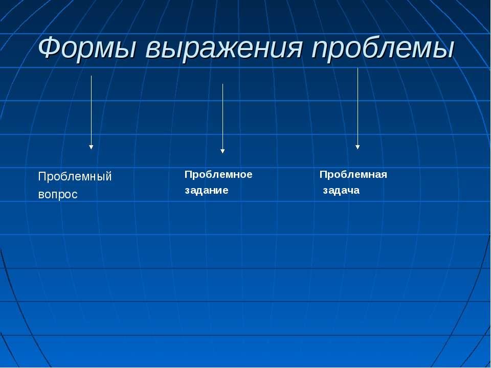 Формы выражения проблемы Проблемный вопрос Проблемное задание Проблемная задача