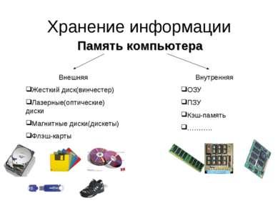 Хранение информации Память компьютера Внешняя Жесткий диск(винчестер) Лазерны...
