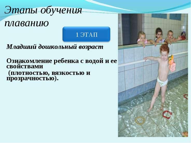 Этапы обучения плаванию Младший дошкольный возраст Ознакомление ребенка с вод...