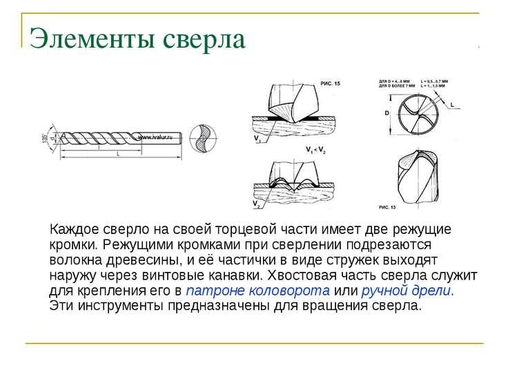 Элементы сверла Каждое сверло на своей торцевой части имеет две режущие кромк...