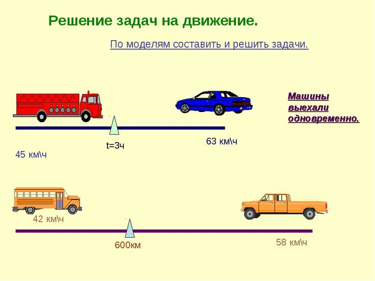 По моделям составить и решить задачи. Машины выехали одновременно. 45 км\ч 63...