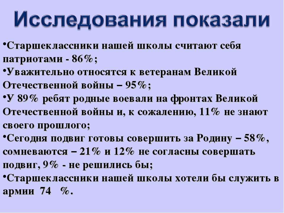 Старшеклассники нашей школы считают себя патриотами - 86%; Уважительно относя...