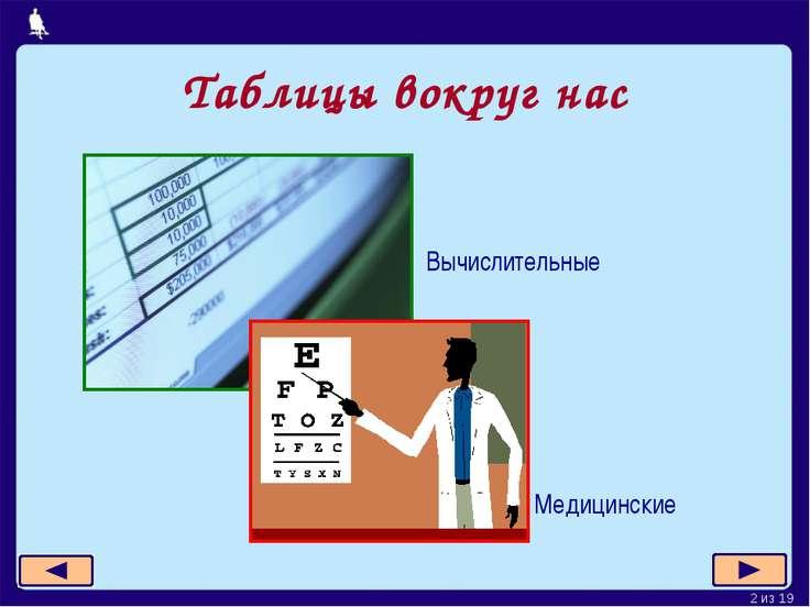 Таблицы вокруг нас Вычислительные Медицинские * из 19