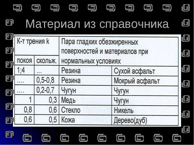 Материал из справочника